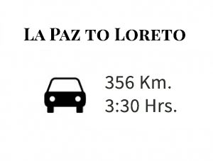 time and distance from la paz to loreto